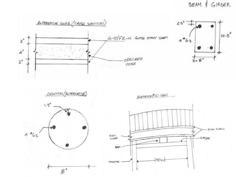 Sandwich structure Bridge Design - sketch